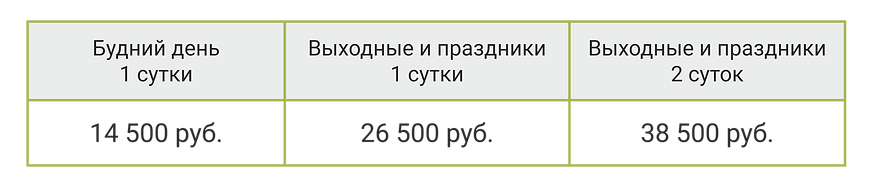 кт№3.png