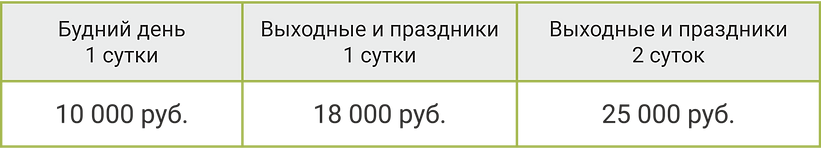 Кт№3(1).png