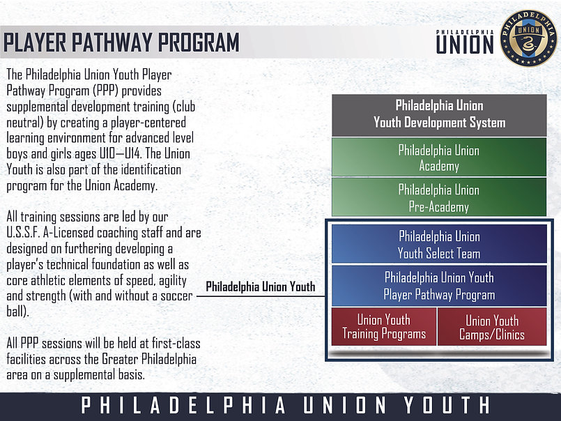 Union Youth PPP (1).jpg