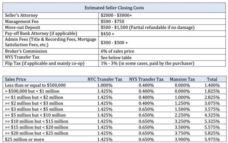 Seller Closing Costs.jpg