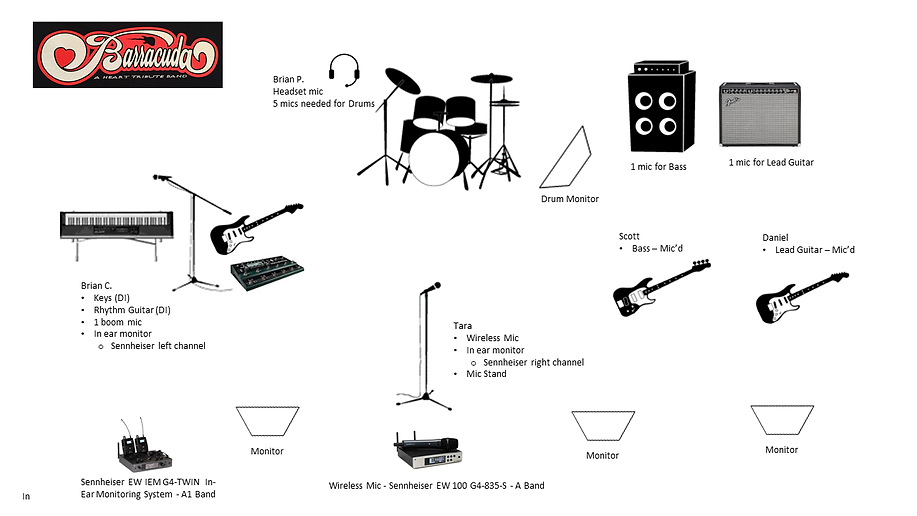 basic stage plot - Barracuda_3.png