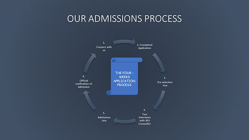 admission process.jpg