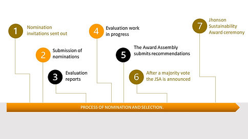 ranking process.jpg