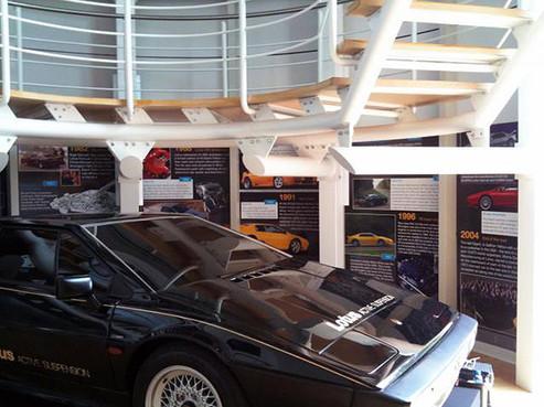 Custom Motorsport Timeline Graphics for Office Interior