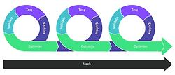 agile-market-research-framework (2).png