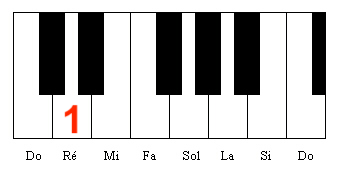 Clavier 3.png