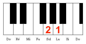 Clavier 4.png