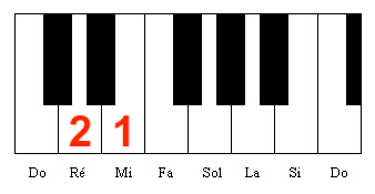 Clavier 5.png