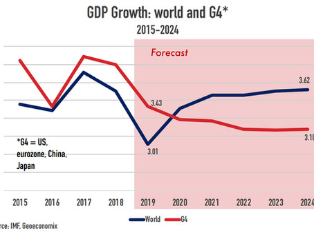 The global economy: what happened in 2019, what's next for 2020.