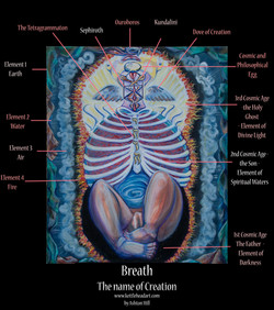 Breath Diagram