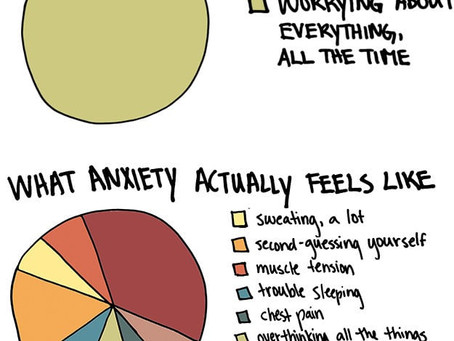Oh, it's anxiety!!