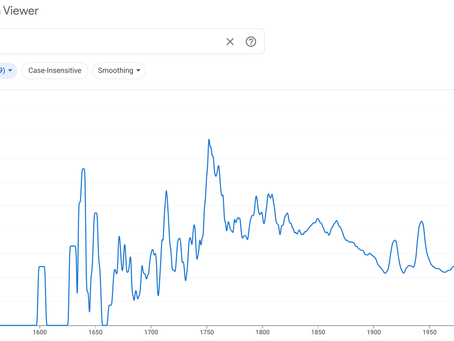 "Google Ngram tool charts the rise and fall of the phrase ""Now more than ever"""