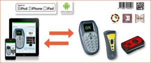 PANMOBIL erster Hersteller mit Apple- und ANDROID-Zertifizierung