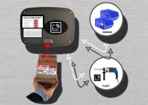 Interview: PANMOBIL JITSU – das multitransparente Nachbestellsystem