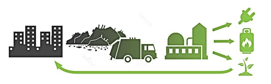 biorengaz biogaz.jpg