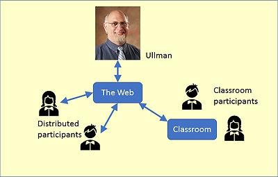 Masterclass Diagram.jpg