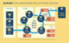 Scrum Infographic-2020-02.jpg
