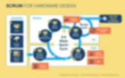 Scrum Infographic-3-01.jpg