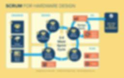 Scrum Infographic-Final-2020-01.jpg
