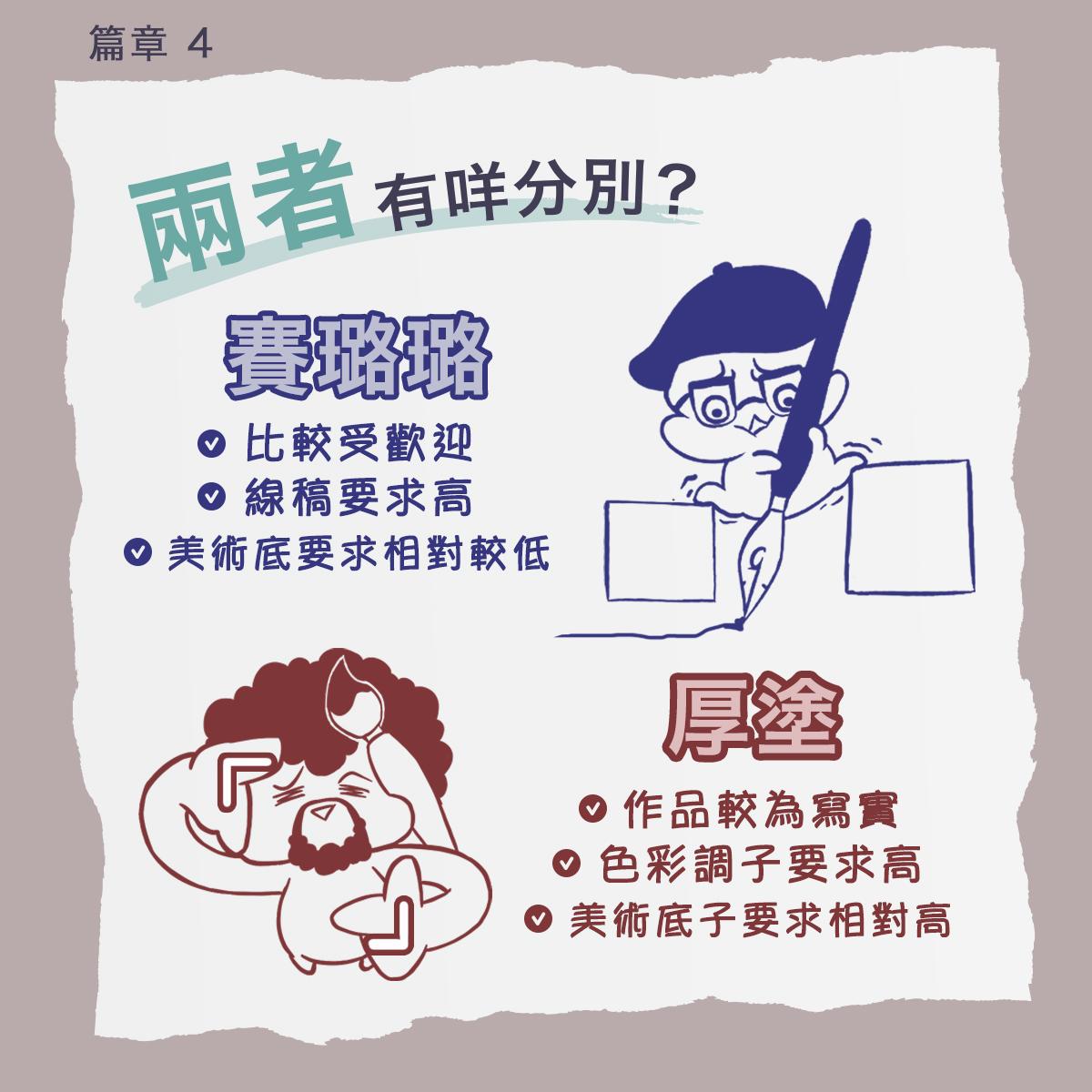 05小知識:【厚塗與賽璐璐】==========================