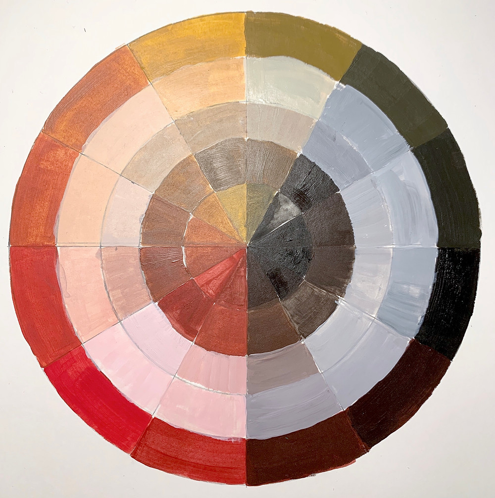 Zorn Color Palette