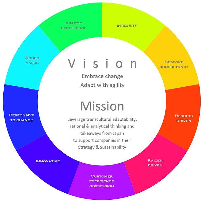 VISION_GB_MAI_2019_modifié.jpg