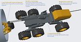 ROV Robot