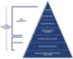HSE_Management_System.jpg