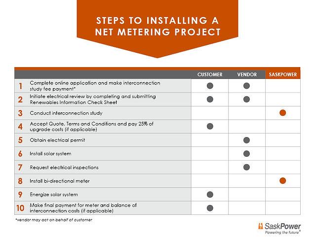 Infographic-NetMetering-Steps.jpg