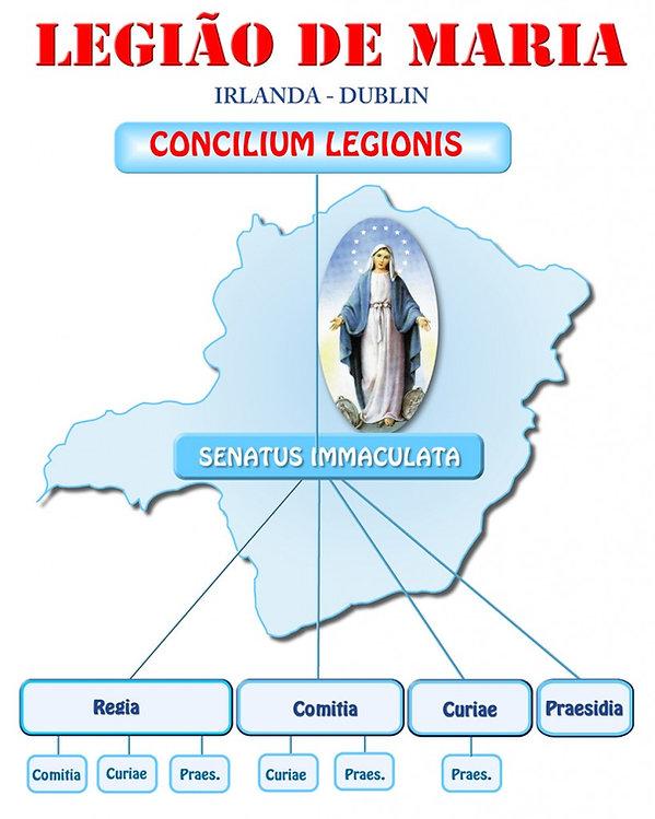 senatus bh, Legião de maria bh, legião de maria, senatus immaculata