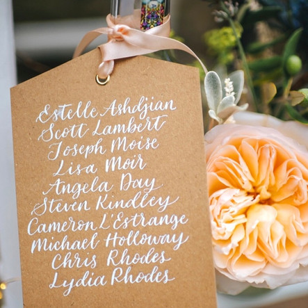 Table Plan Tags