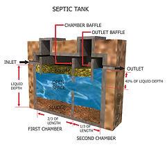 septic-tank-3d-2.jpg