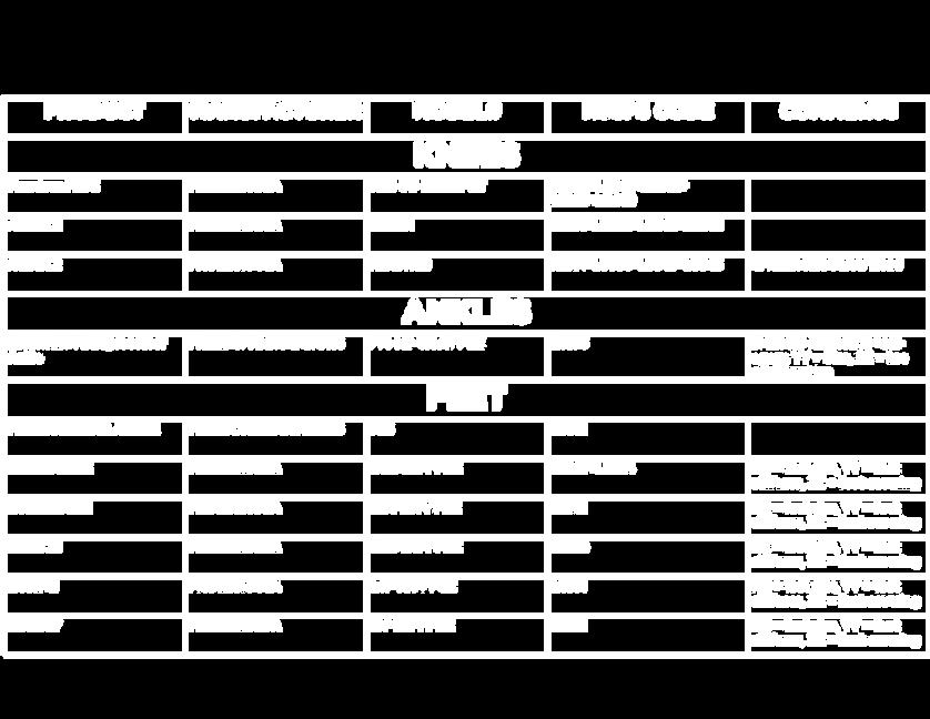 PDAC Chart.png