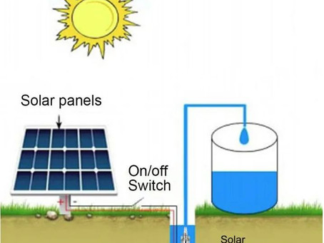 Why solar water pump? BRIO PUMP