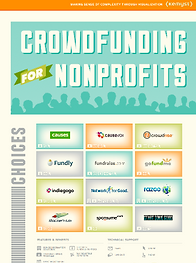 Crowdfunding for Non-Profits v2.0