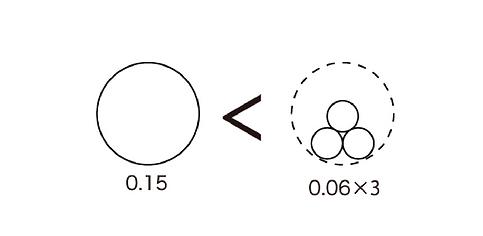 輕羽量睫毛說明圖4,日本睫毛技術