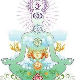 What are the Chakras, and what is Chakra Wellness?