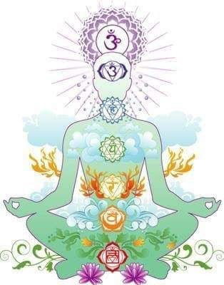 The Chakras link us to Earth and Spirit.