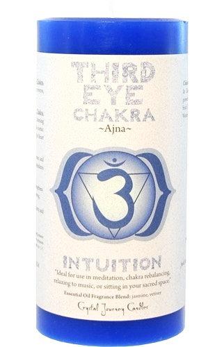 Blue Third Eye Chakra Candle