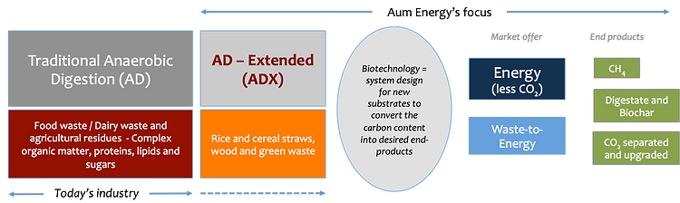 ADX Schematic - June 2020.png