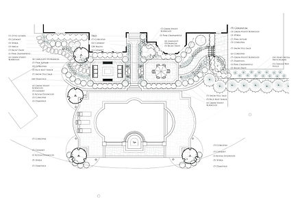 Hamilton, Mary Trent & Joe Design Landsc