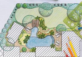Landscape Design. Landscaping Estimates. Sketches