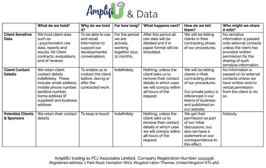 amplifiU_data.jpg