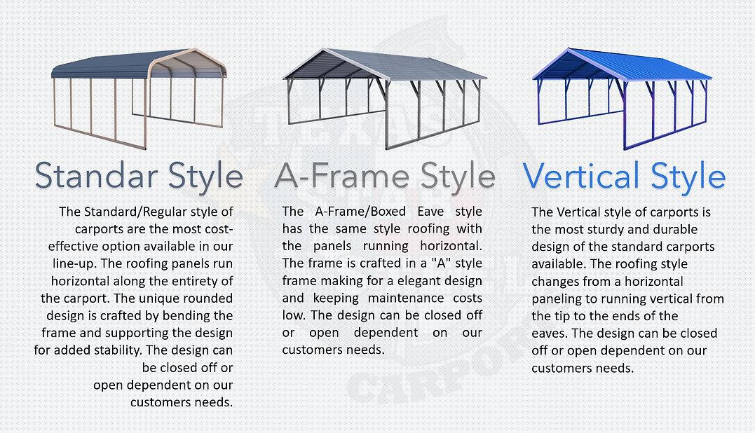 Carport Styles Chart
