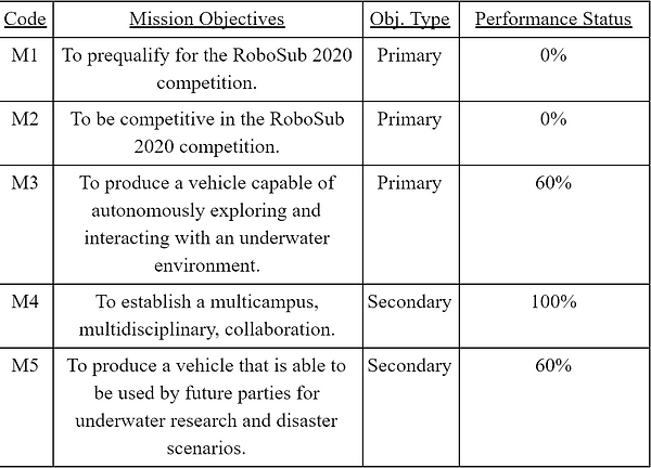 Mission Objectives.PNG