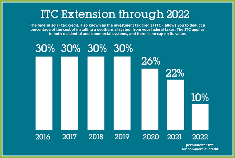 ITC Extension Credit Geothermal.png