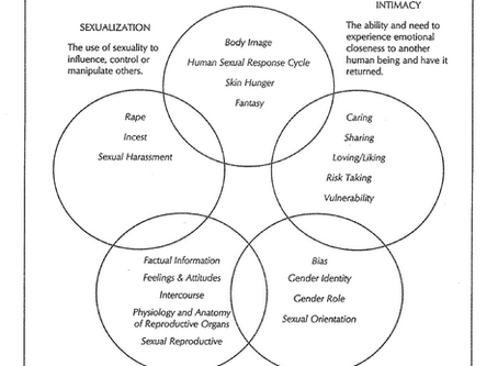 Reframing Sexuality: It's More Than the Birds and the Bees