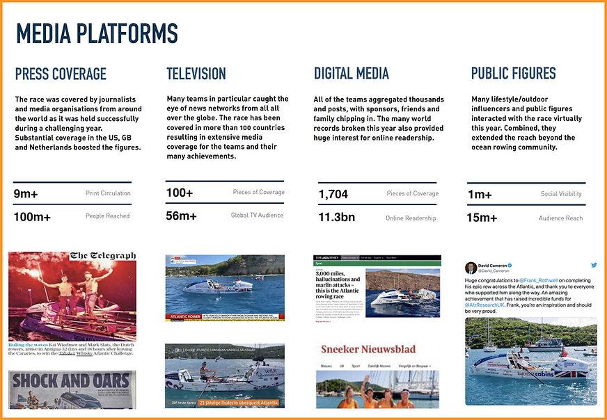TWAC-media-platforms-row-for-impact.jpg