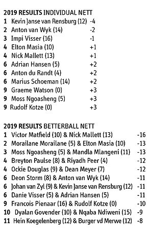 2019_results.jpg