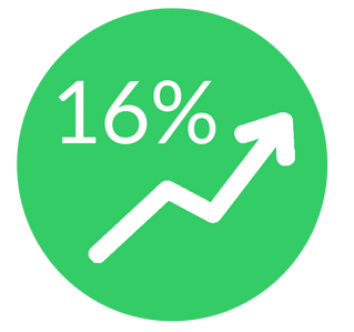 РЖД предлагают почти на 16% увеличить тарифы на порожний пробег
